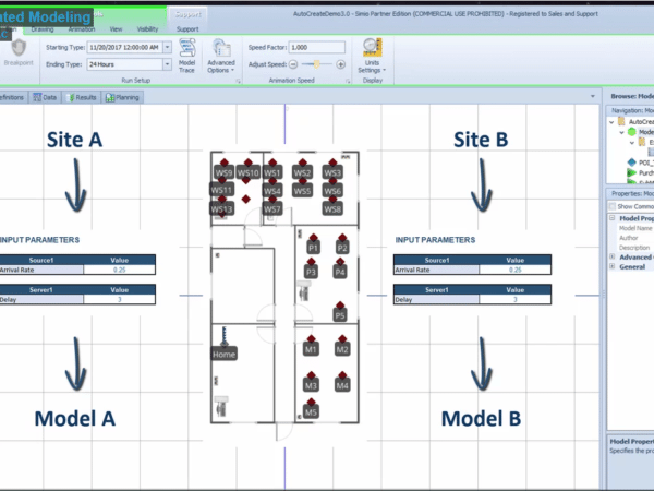 Data-Generated Modeling